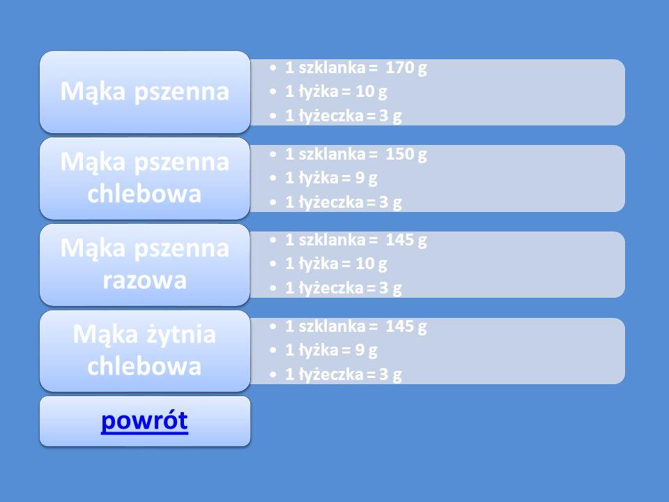 1 szklanka = 170 g 1 łyżka = 10 g 1 łyżeczka = 3 g Mąka pszenna 1 szklanka = 150 g 1 łyżka = 9 g 1 łyżeczka = 3 g Mąka pszenna chlebowa 1 szklanka = 145 g 1 łyżka = 10 g 1 łyżeczka = 3 g Mąka pszenna razowa 1 szklanka = 145 g 1 łyżka = 9 g 1 łyżeczka = 3 g Mąka żytnia chlebowa powrót