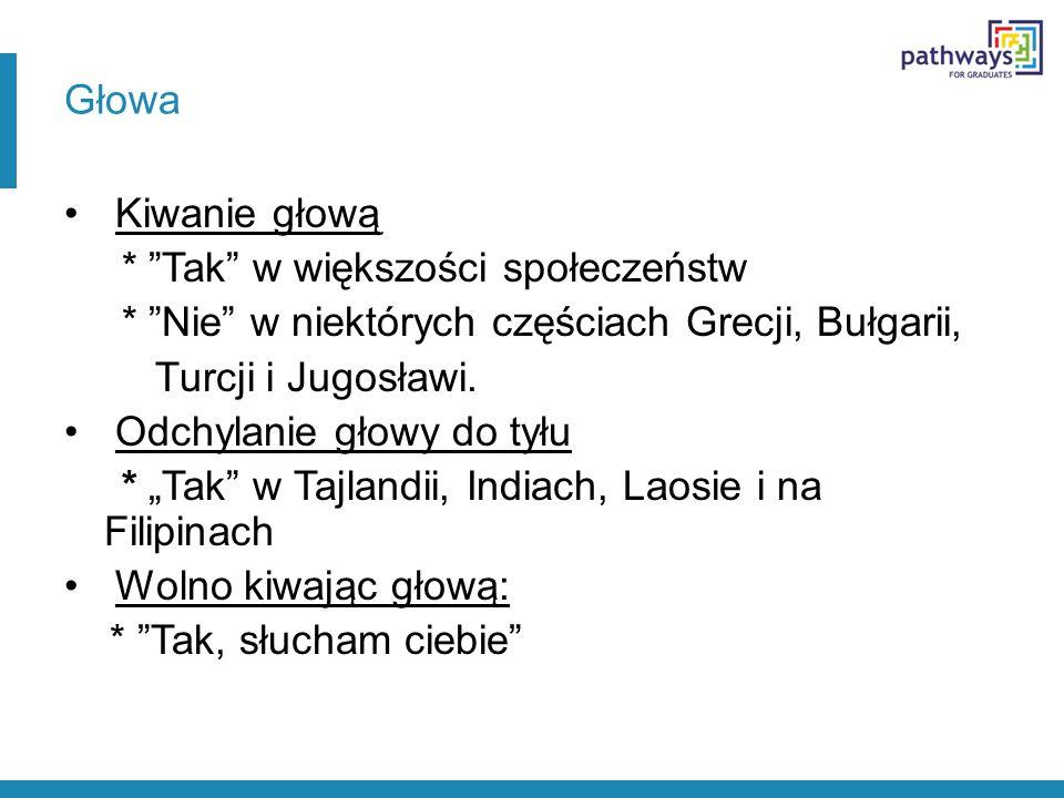 Głowa Kiwanie głową * Tak w większości społeczeństw * Nie w niektórych częściach Grecji, Bułgarii, Turcji i Jugosławi.