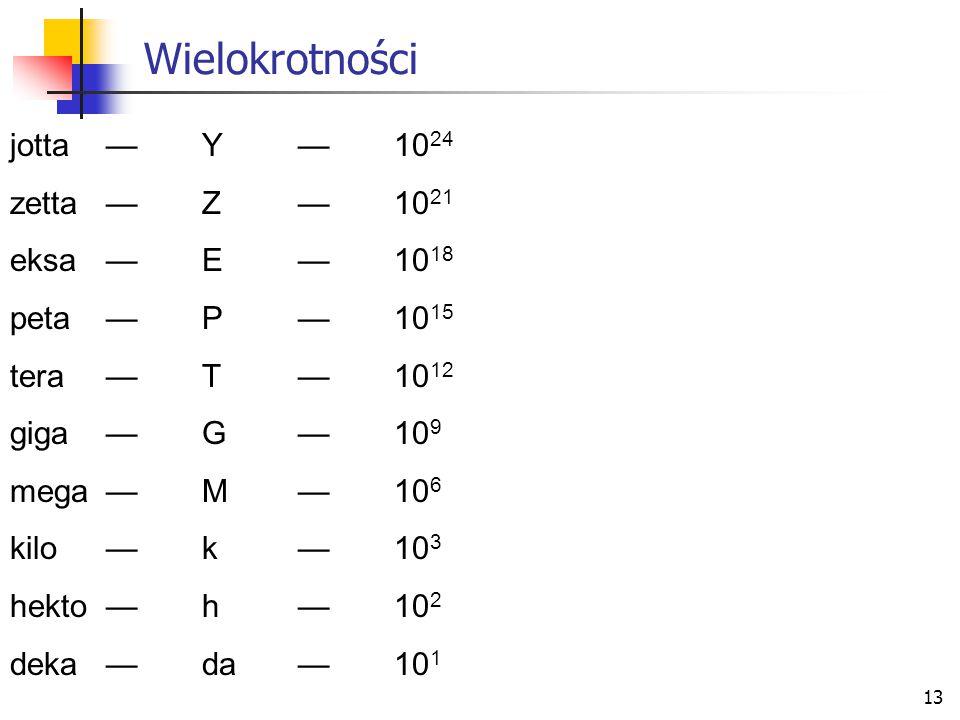 13 Wielokrotności jotta—Y—10 24 zetta—Z—10 21 eksa—E—10 18 peta—P—10 15 tera—T—10 12 giga—G—10 9 mega—M—10 6 kilo—k—10 3 hekto—h—10 2 deka—da—10 1