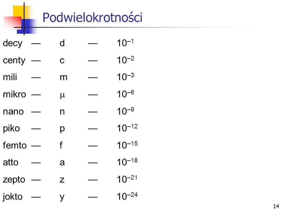 14 Podwielokrotności decy—d—10 –1 centy—c—10 –2 mili—m—10 –3 mikro—  —10 –6 nano—n—10 –9 piko—p—10 –12 femto—f—10 –15 atto—a—10 –18 zepto—z—10 –21 jo