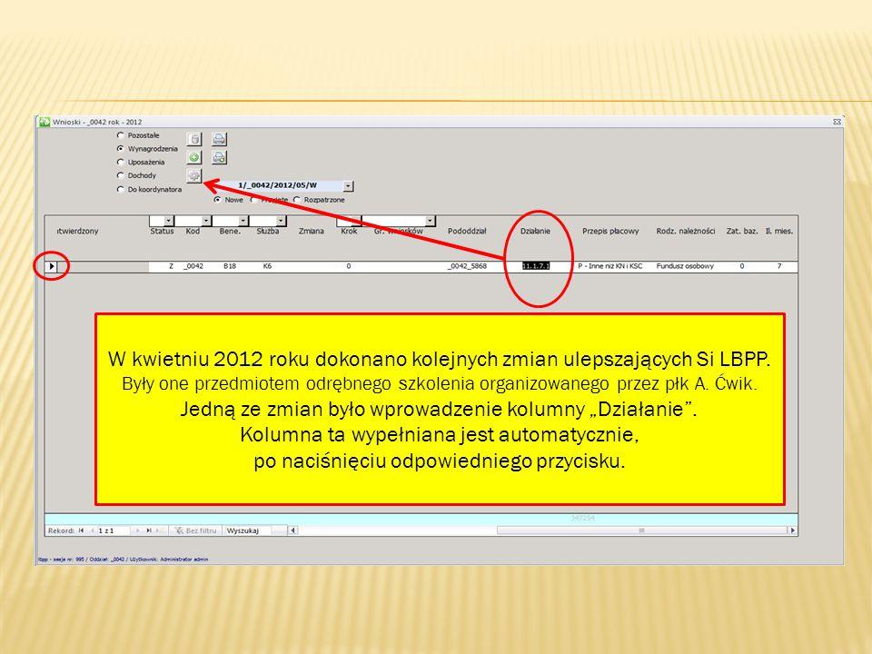 W kwietniu 2012 roku dokonano kolejnych zmian ulepszających Si LBPP. Były one przedmiotem odrębnego szkolenia organizowanego przez płk A. Ćwik. Jedną