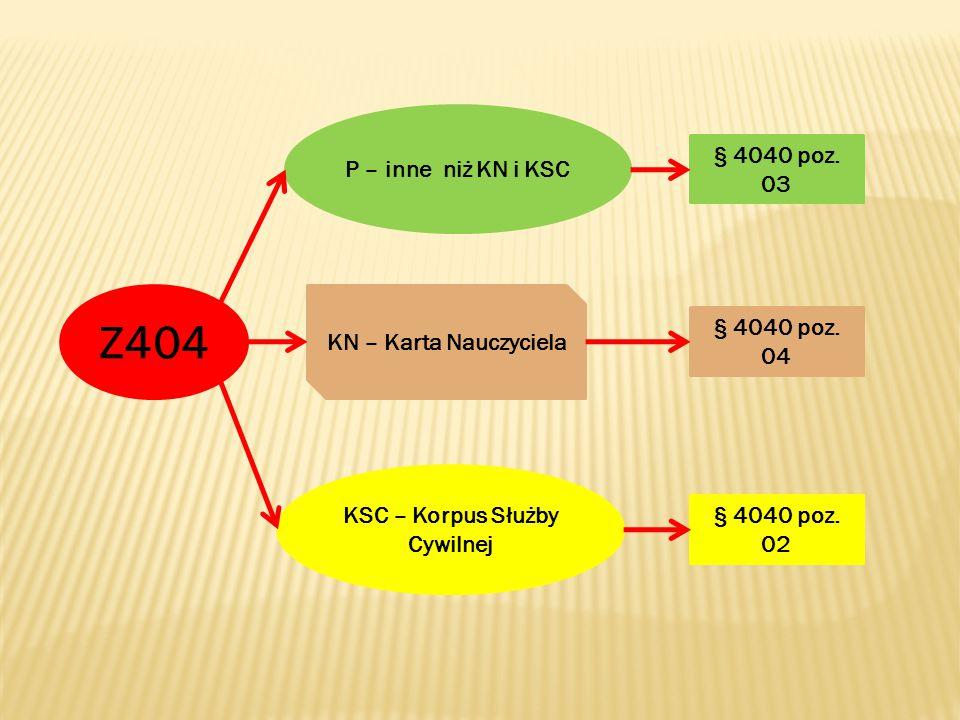 P – inne niż KN i KSC KSC – Korpus Służby Cywilnej KN – Karta Nauczyciela Z404 § 4040 poz. 04 § 4040 poz. 03 § 4040 poz. 02