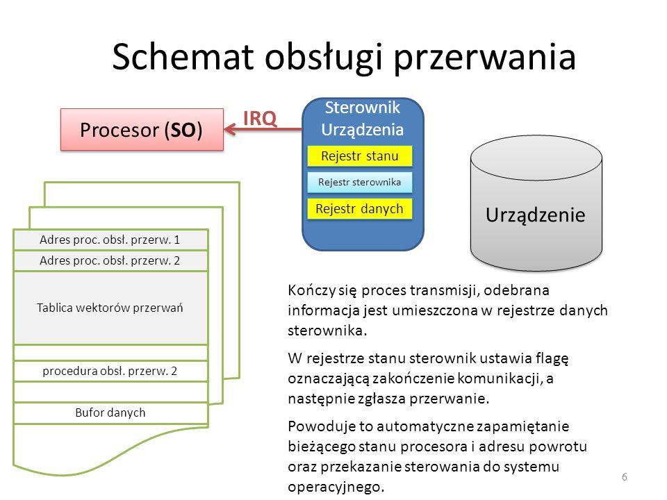 Schemat obsługi przerwania 7 Procesor (SO) Sterownik Urządzenia Rejestr stanu Rejestr sterownika Rejestr danych Urządzenie Adres proc.