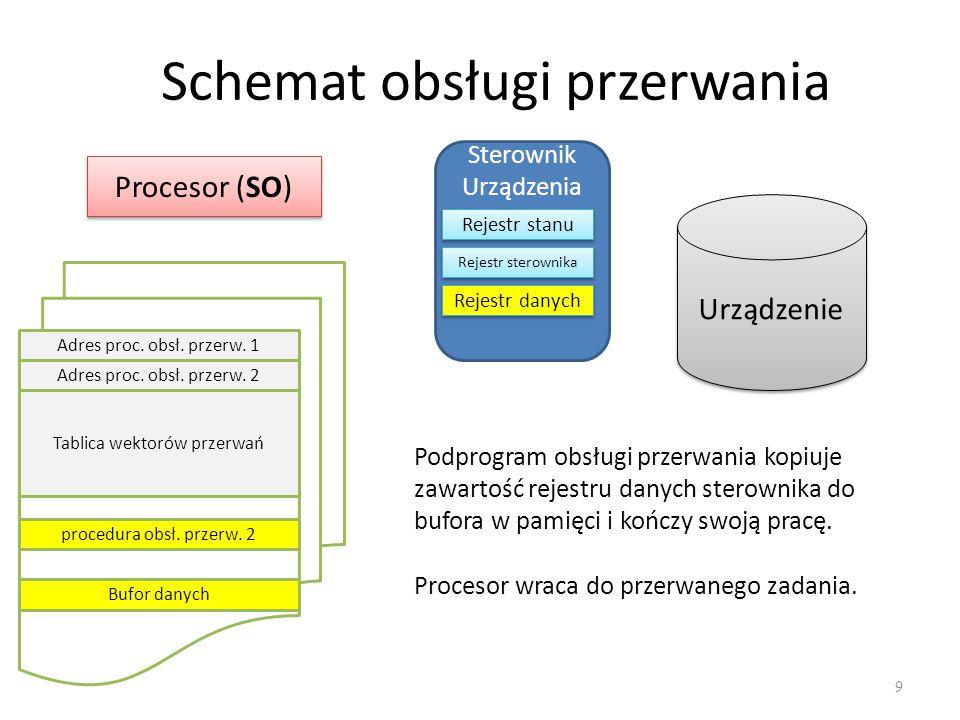 Wektorowy system przerwań 10 System ten wymaga programowalnego kontrolera przerwań PIC, połączonego z procesorem.