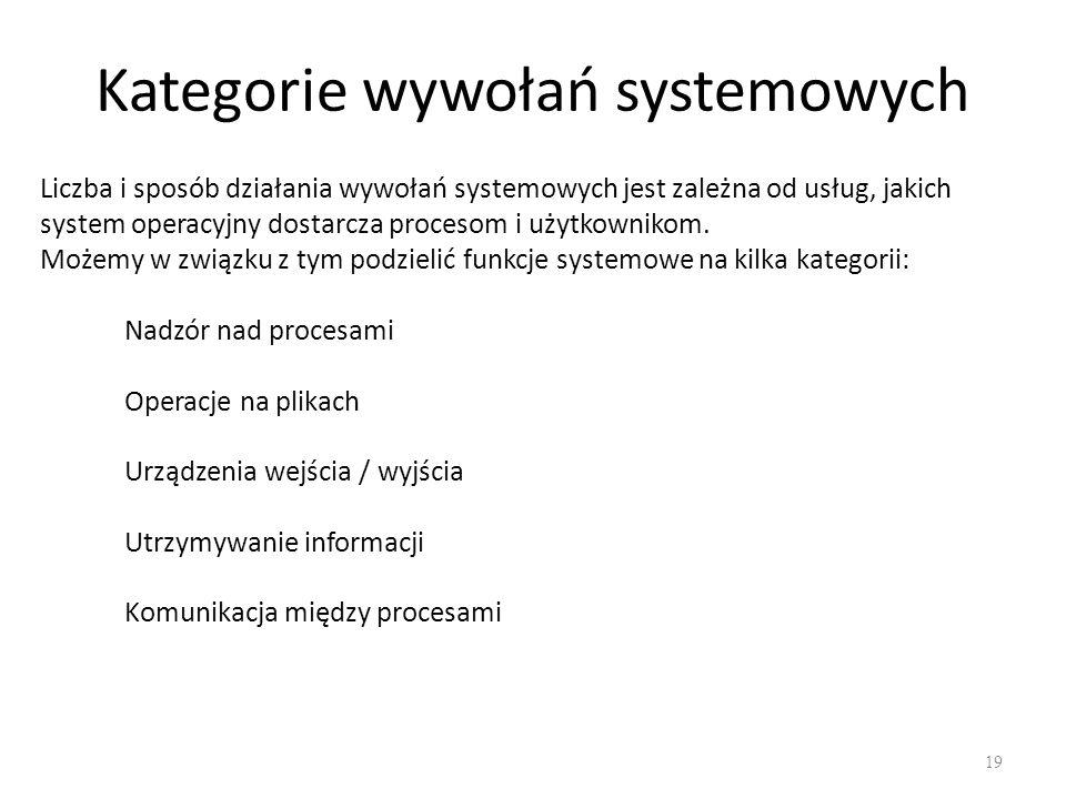 Kategorie wywołań systemowych 19 Nadzór nad procesami Operacje na plikach Urządzenia wejścia / wyjścia Utrzymywanie informacji Komunikacja między proc