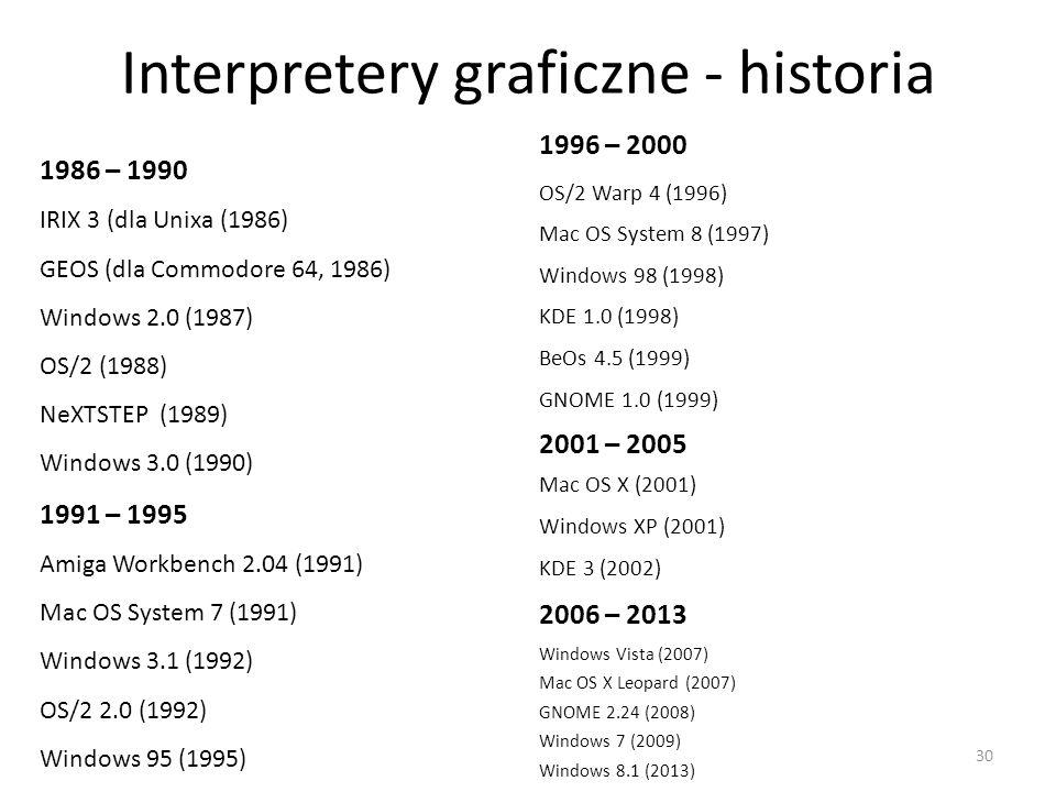 Interpretery graficzne - historia 30 1986 – 1990 IRIX 3 (dla Unixa (1986) GEOS (dla Commodore 64, 1986) Windows 2.0 (1987) OS/2 (1988) NeXTSTEP (1989)