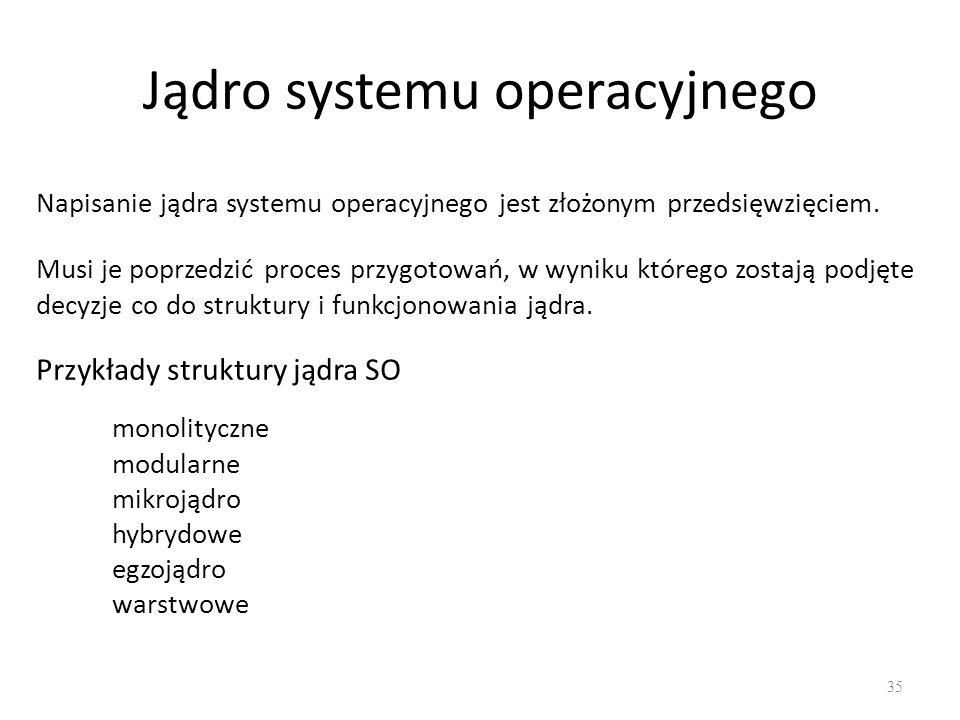 Jądro systemu operacyjnego 35 Napisanie jądra systemu operacyjnego jest złożonym przedsięwzięciem. Musi je poprzedzić proces przygotowań, w wyniku któ