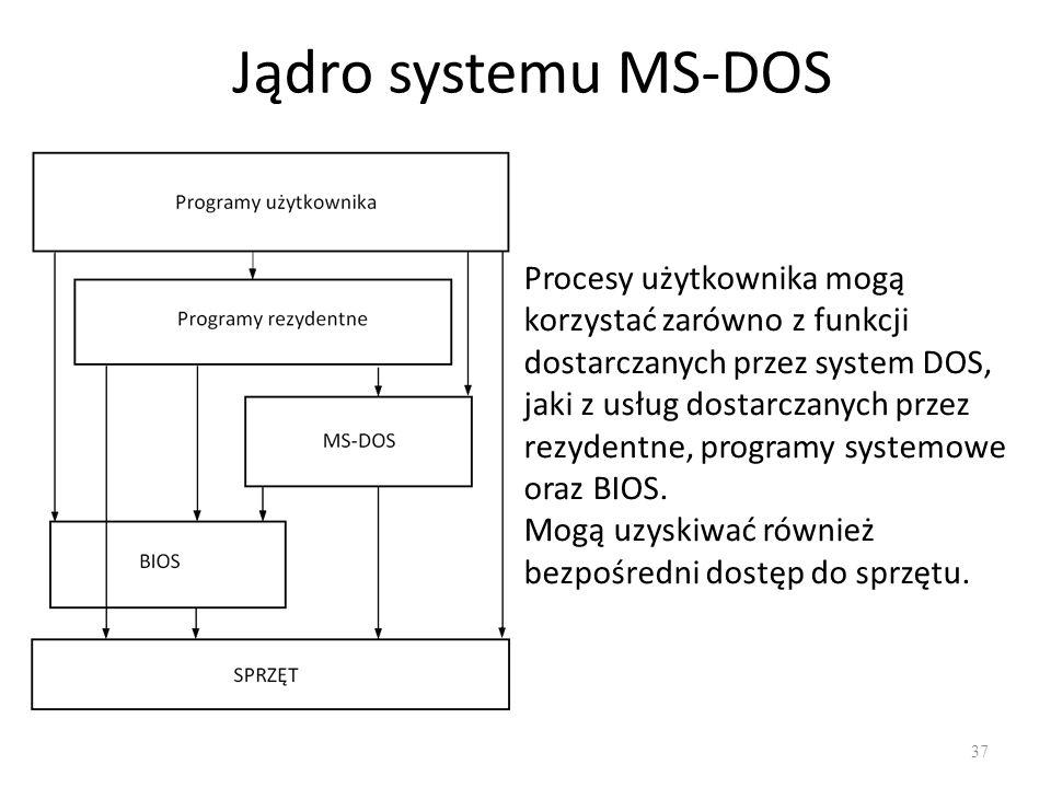 Jądro systemu MS-DOS 37 Procesy użytkownika mogą korzystać zarówno z funkcji dostarczanych przez system DOS, jaki z usług dostarczanych przez rezydent