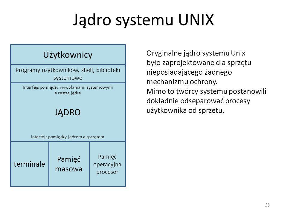 Jądro systemu UNIX 38 Użytkownicy Programy użytkowników, shell, biblioteki systemowe terminale Pamięć masowa Pamięć operacyjna procesor JĄDRO Interfej