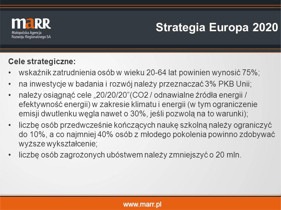 """www.marr.pl Strategia Europa 2020 Cele strategiczne: wskaźnik zatrudnienia osób w wieku 20-64 lat powinien wynosić 75%; na inwestycje w badania i rozwój należy przeznaczać 3% PKB Unii; należy osiągnąć cele """"20/20/20 (CO2 / odnawialne źródła energii / efektywność energii) w zakresie klimatu i energii (w tym ograniczenie emisji dwutlenku węgla nawet o 30%, jeśli pozwolą na to warunki); liczbę osób przedwcześnie kończących naukę szkolną należy ograniczyć do 10%, a co najmniej 40% osób z młodego pokolenia powinno zdobywać wyższe wykształcenie; liczbę osób zagrożonych ubóstwem należy zmniejszyć o 20 mln."""