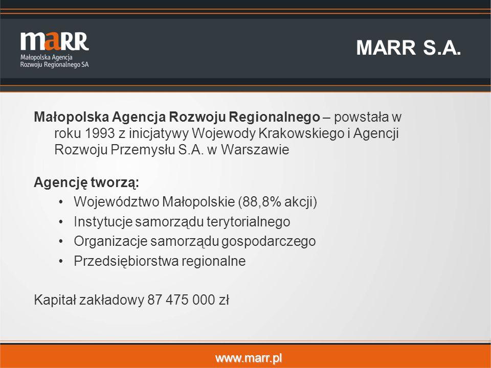 www.marr.pl MARR S.A.