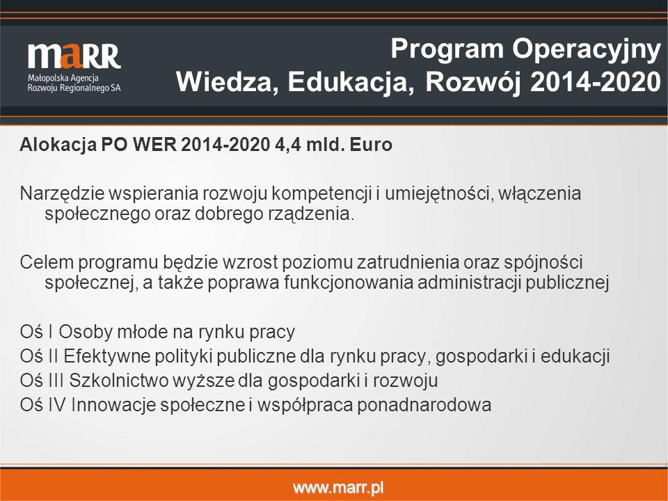 www.marr.pl Alokacja PO WER 2014-2020 4,4 mld.