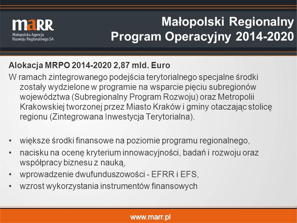 www.marr.pl Alokacja MRPO 2014-2020 2,87 mld.