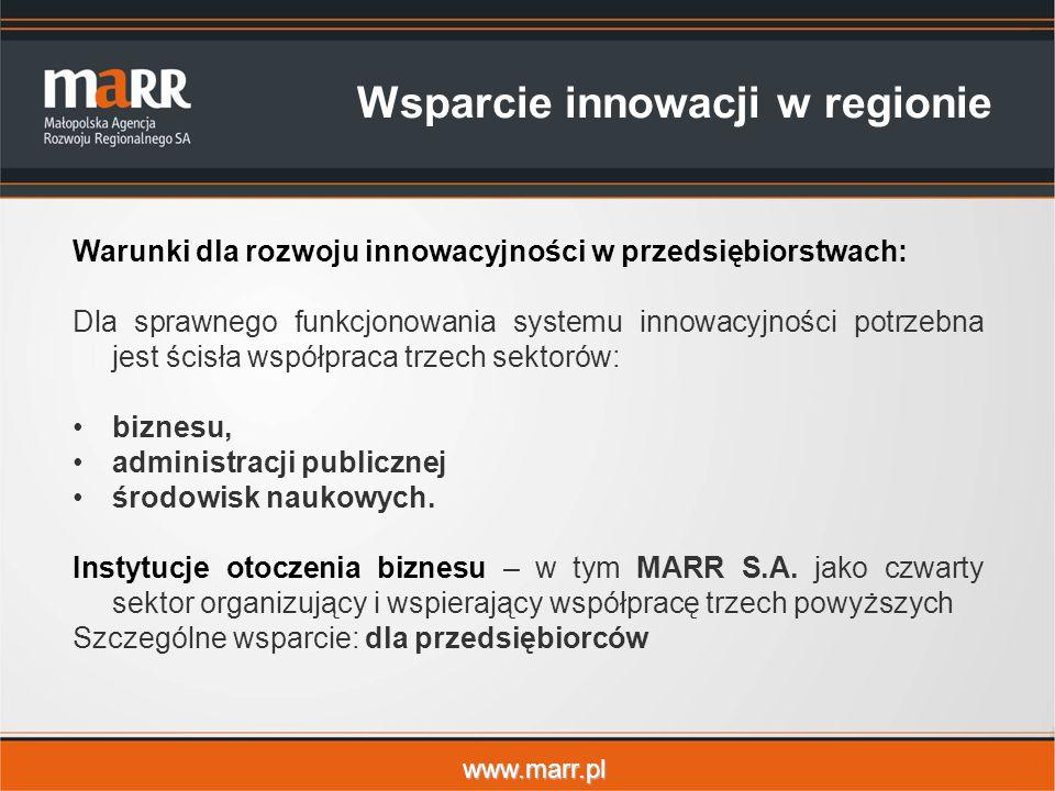 www.marr.pl Warunki dla rozwoju innowacyjności w przedsiębiorstwach: Dla sprawnego funkcjonowania systemu innowacyjności potrzebna jest ścisła współpraca trzech sektorów: biznesu, administracji publicznej środowisk naukowych.