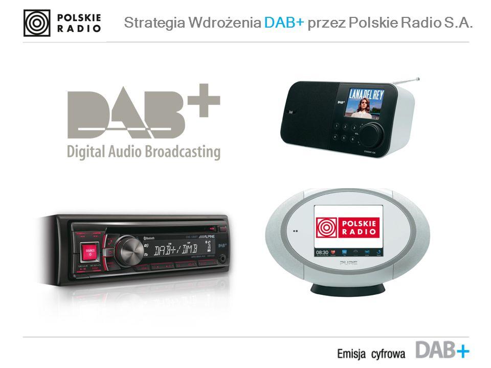Przykładowe odbiorniki cyfrowe dostępne na polskim rynku Eltra Enigma 1302 Philips 7500/10 Philips MCB 2305 Technisat DigitalRadio Air Technisat DigitalRadio 100 Technisat DigitalRadio 500