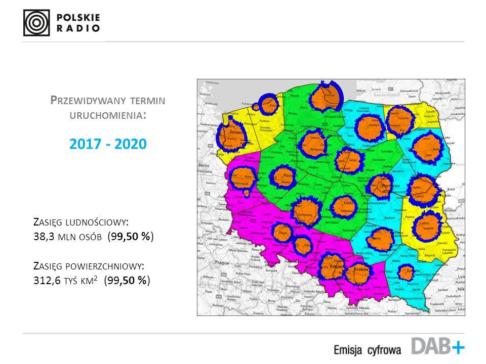 Przybliżony zasięg mobilny emisji DAB+ P RZEWIDYWANY TERMIN URUCHOMIENIA : 2017 - 2020 Z ASIĘG LUDNOŚCIOWY : 38,3 MLN OSÓB (99,50 %) Z ASIĘG POWIERZCHNIOWY : 312,6 TYŚ KM 2 (99,50 %)