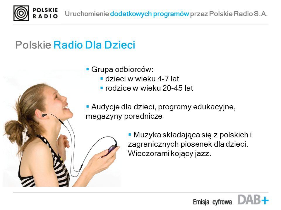 Polskie Radio Dla Dzieci Uruchomienie dodatkowych programów przez Polskie Radio S.A.