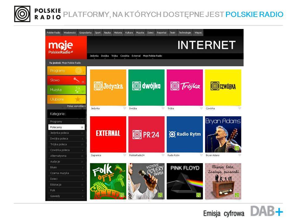 INTERNET PLATFORMY, NA KTÓRYCH DOSTĘPNE JEST POLSKIE RADIO