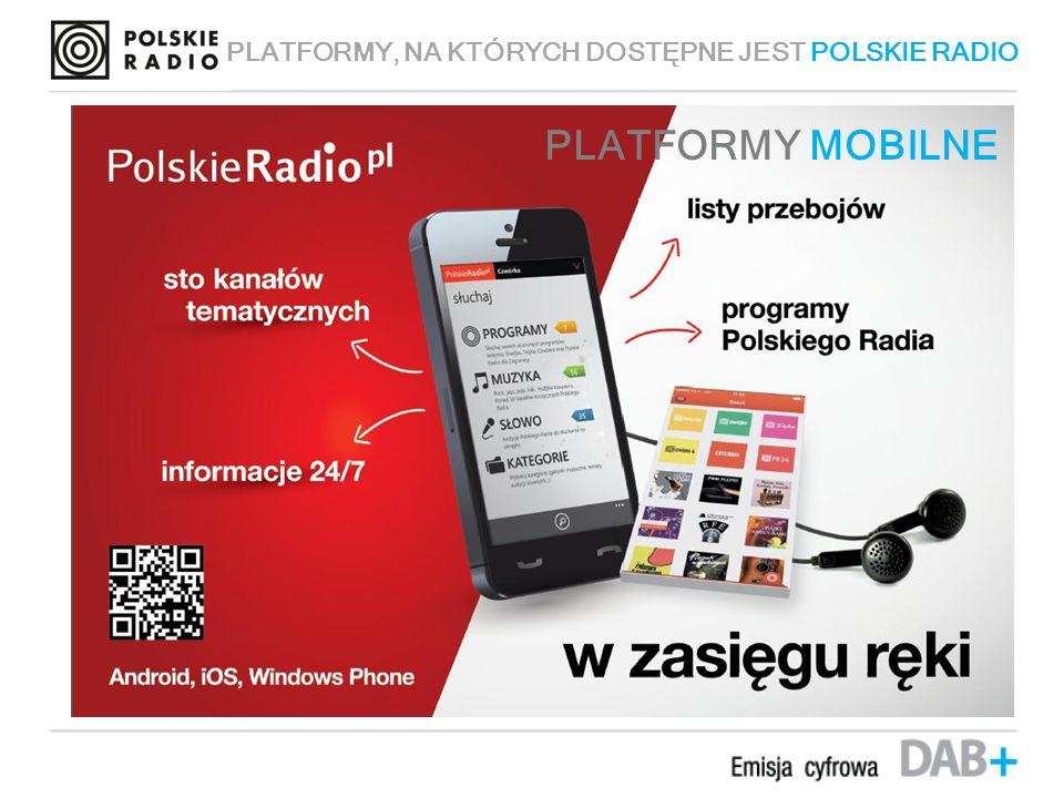 ODBIORNIKI DAB+ PLATFORMY, NA KTÓRYCH DOSTĘPNE JEST POLSKIE RADIO