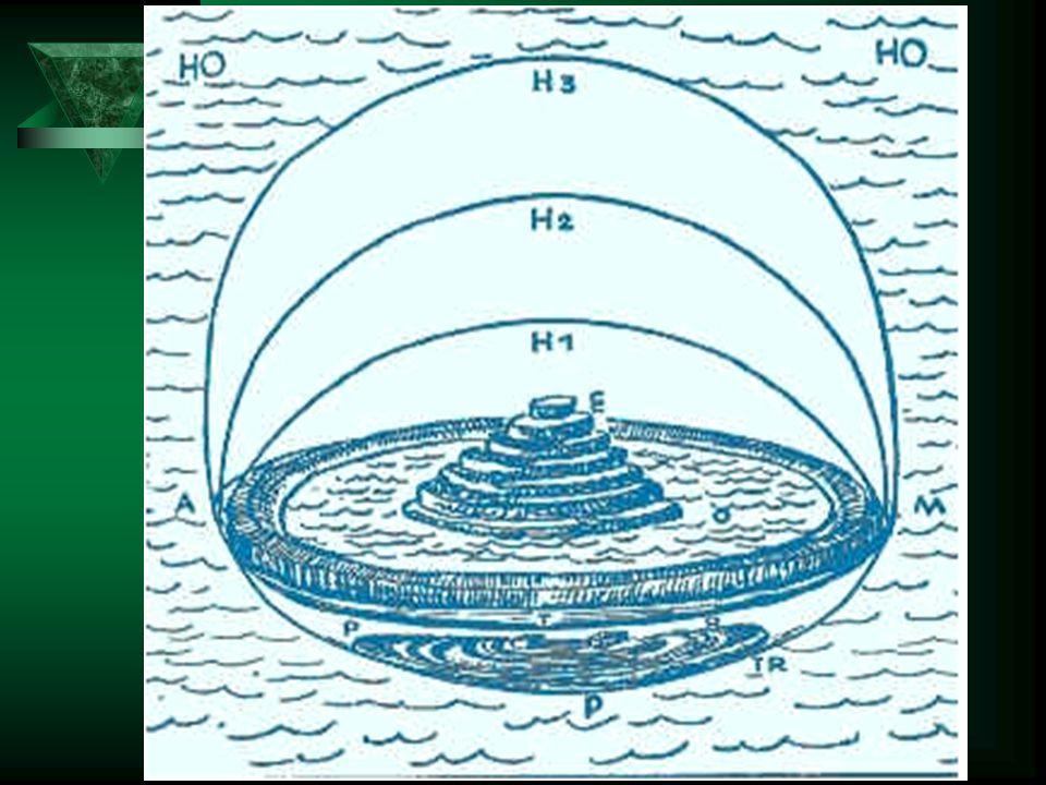 Cechy wspólne  stworzenie przez zrodzenie  homogeniczność świata  hierarchia bytów  brak przyczyny stworzenia  teogonie i kosmogonie  ludzie i byty przyrody