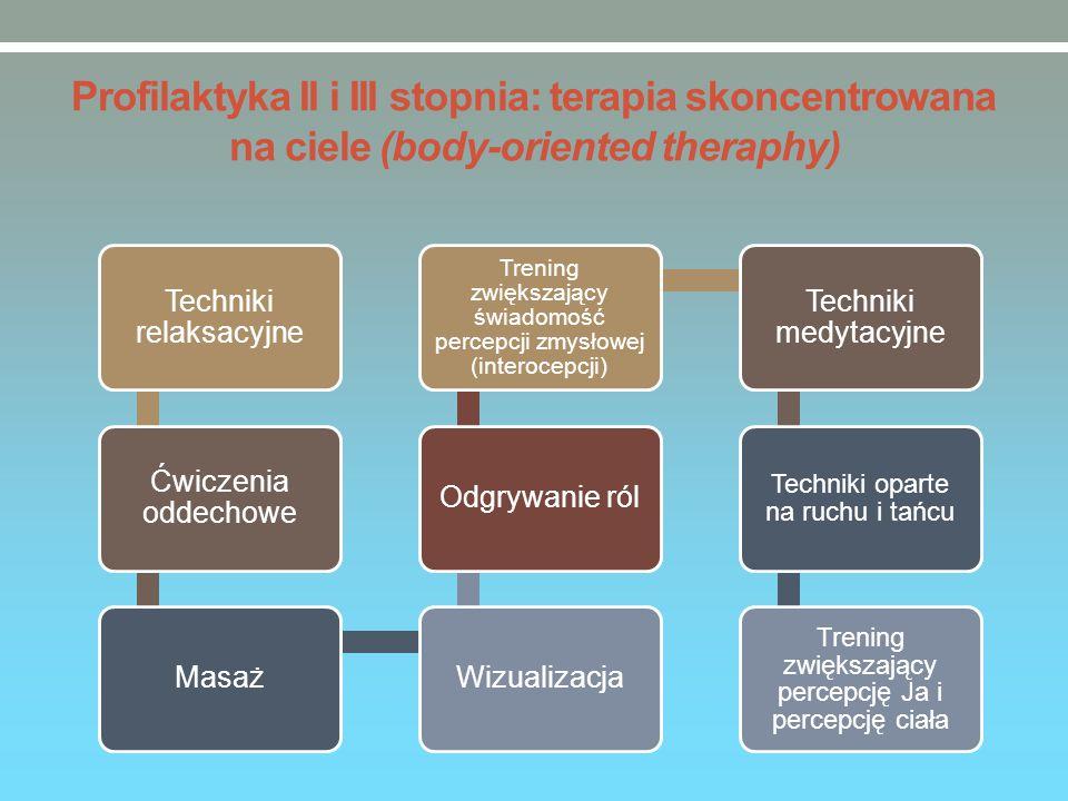 Profilaktyka II i III stopnia: terapia skoncentrowana na ciele (body-oriented theraphy) Techniki relaksacyjne Ćwiczenia oddechowe MasażWizualizacjaOdgrywanie ról Trening zwiększający świadomość percepcji zmysłowej (interocepcji) Techniki medytacyjne Techniki oparte na ruchu i tańcu Trening zwiększający percepcję Ja i percepcję ciała