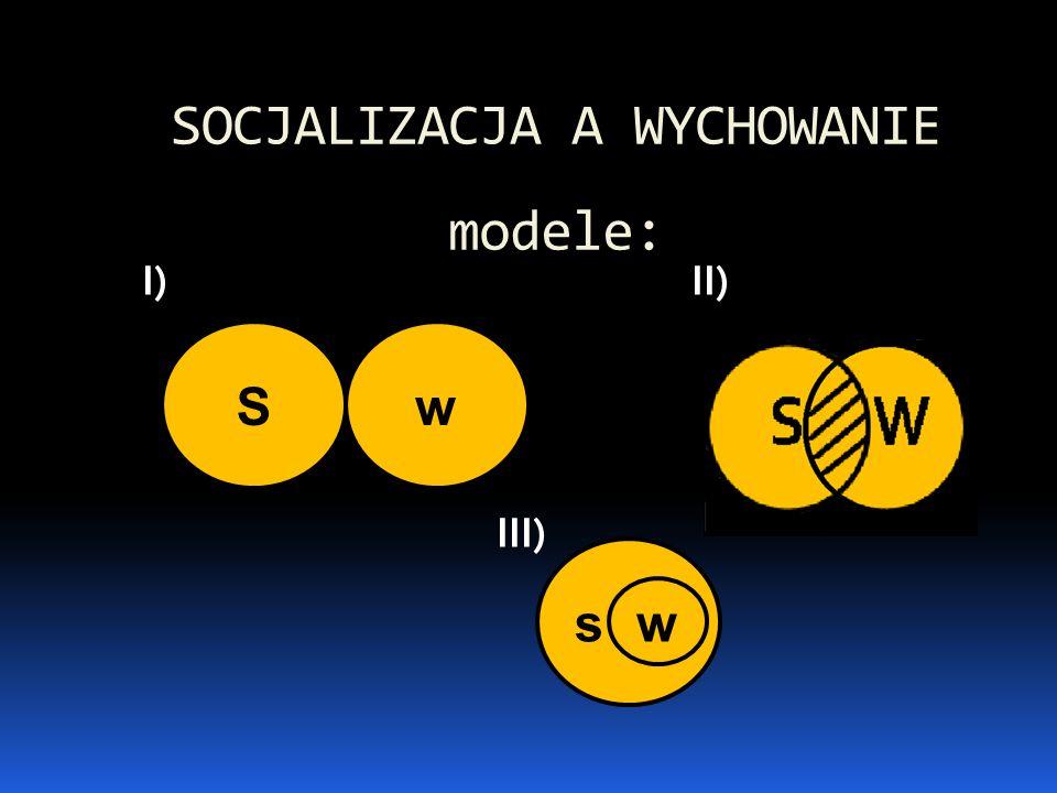 SOCJALIZACJA A WYCHOWANIE modele: I) II) III) Sws w