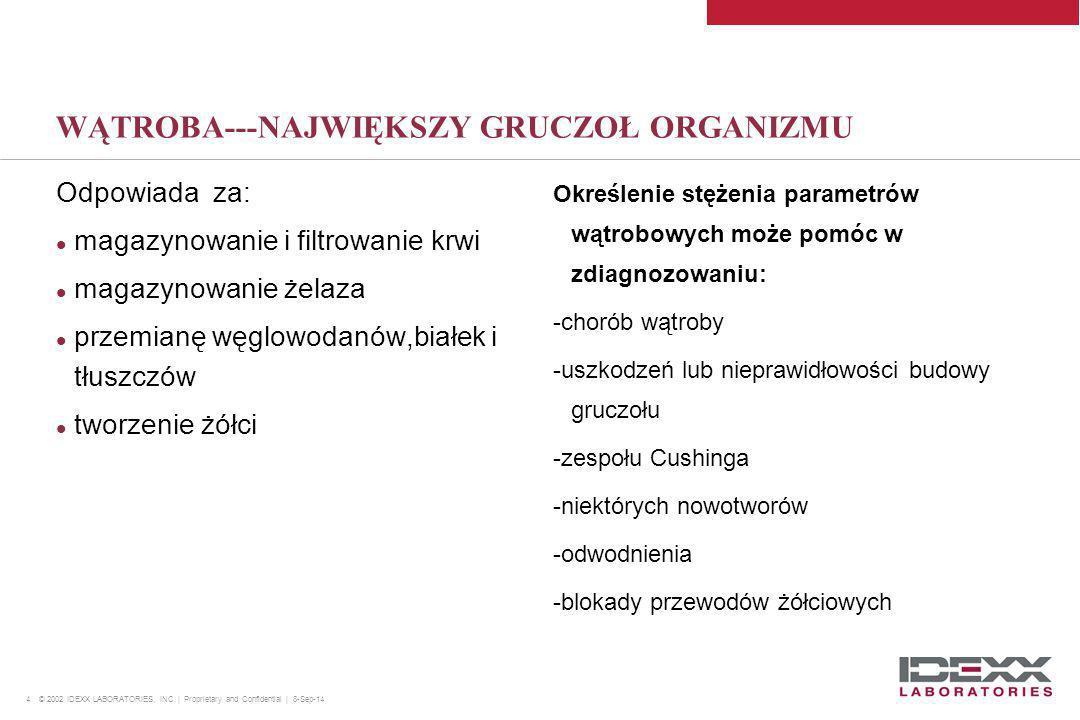 4 © 2002 IDEXX LABORATORIES, INC. | Proprietary and Confidential | 8-Sep-14 WĄTROBA---NAJWIĘKSZY GRUCZOŁ ORGANIZMU Odpowiada za: magazynowanie i filtr