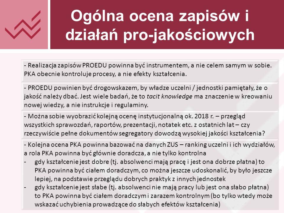 Tekst prezentacji Ogólna ocena zapisów i działań pro-jakościowych - Realizacja zapisów PROEDU powinna być instrumentem, a nie celem samym w sobie.