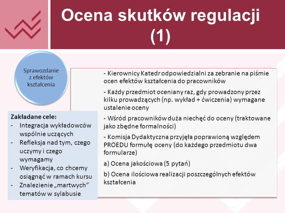 Tekst prezentacji Ocena skutków regulacji (1) - Kierownicy Katedr odpowiedzialni za zebranie na piśmie ocen efektów kształcenia do pracowników - Każdy przedmiot oceniany raz, gdy prowadzony przez kilku prowadzących (np.