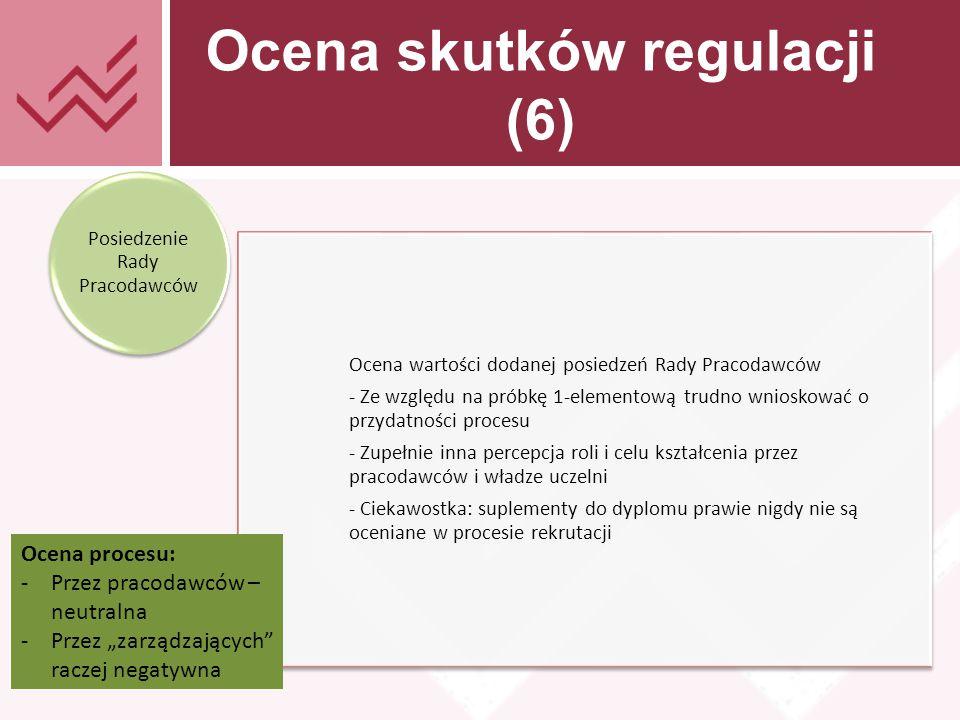 """Tekst prezentacji Ocena skutków regulacji (6) Ocena wartości dodanej posiedzeń Rady Pracodawców - Ze względu na próbkę 1-elementową trudno wnioskować o przydatności procesu - Zupełnie inna percepcja roli i celu kształcenia przez pracodawców i władze uczelni - Ciekawostka: suplementy do dyplomu prawie nigdy nie są oceniane w procesie rekrutacji Posiedzenie Rady Pracodawców Ocena procesu: -Przez pracodawców – neutralna -Przez """"zarządzających raczej negatywna"""