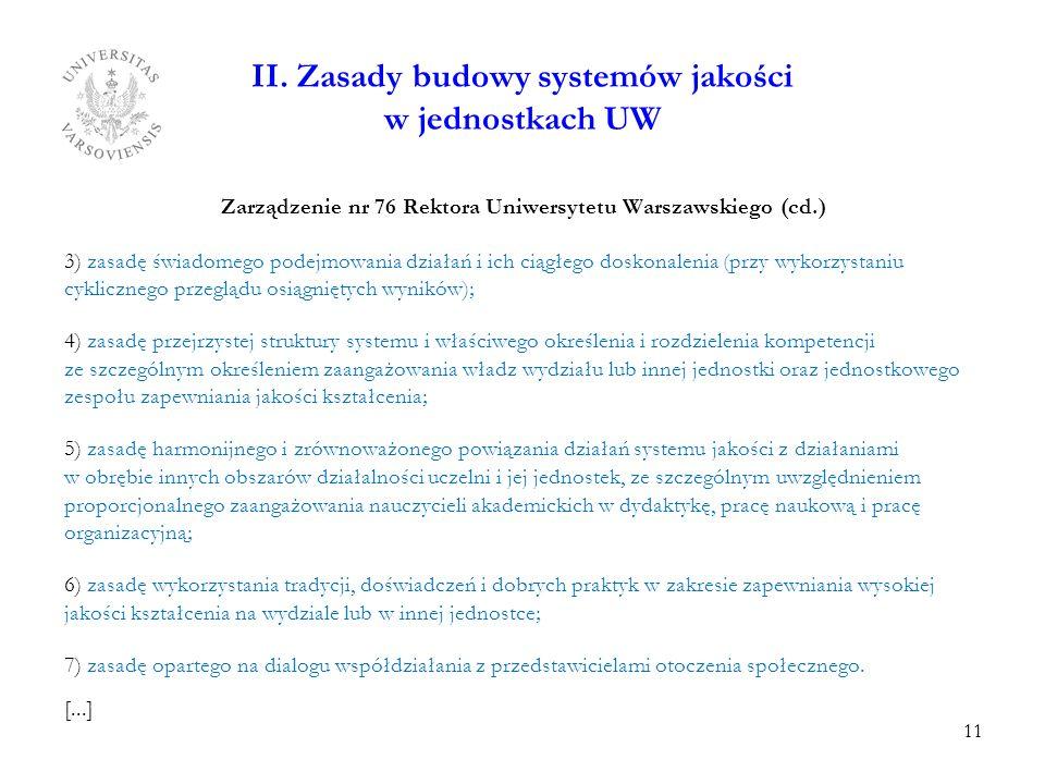 II. Zasady budowy systemów jakości w jednostkach UW Zarządzenie nr 76 Rektora Uniwersytetu Warszawskiego (cd.) 3) zasadę świadomego podejmowania dział