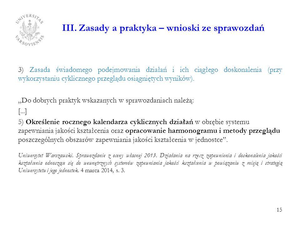III. Zasady a praktyka – wnioski ze sprawozdań 3) Zasada świadomego podejmowania działań i ich ciągłego doskonalenia (przy wykorzystaniu cyklicznego p