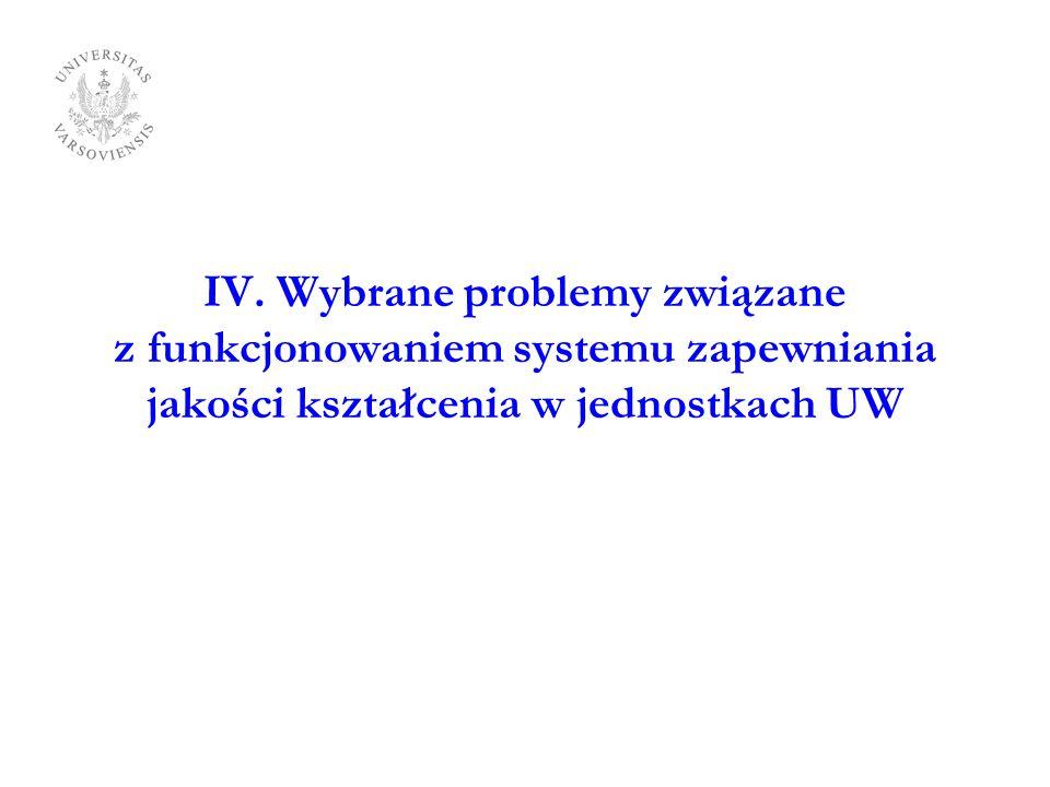 IV. Wybrane problemy związane z funkcjonowaniem systemu zapewniania jakości kształcenia w jednostkach UW
