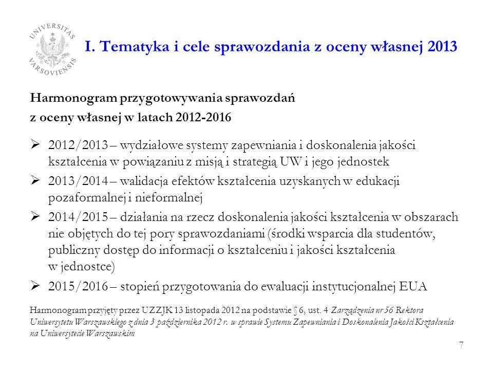 I. Tematyka i cele sprawozdania z oceny własnej 2013 Harmonogram przygotowywania sprawozdań z oceny własnej w latach 2012-2016  2012/2013 – wydziałow