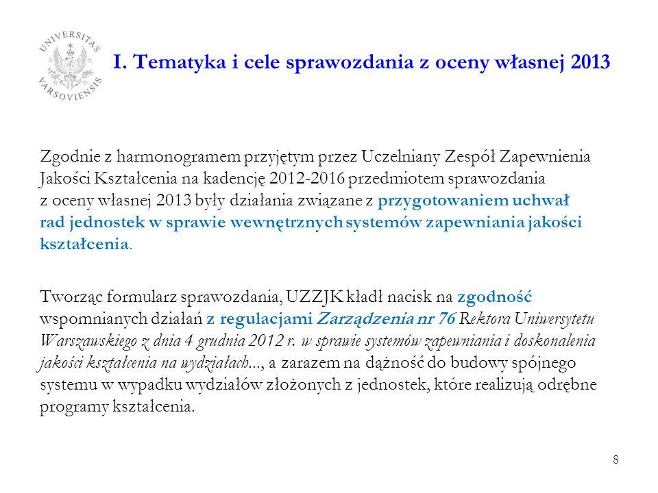 I. Tematyka i cele sprawozdania z oceny własnej 2013 Zgodnie z harmonogramem przyjętym przez Uczelniany Zespół Zapewnienia Jakości Kształcenia na kade