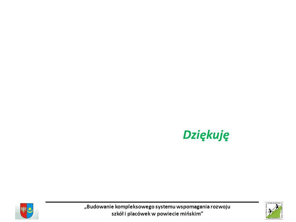 """""""Budowanie kompleksowego systemu wspomagania rozwoju szkół i placówek w powiecie mińskim"""" Dziękuję"""