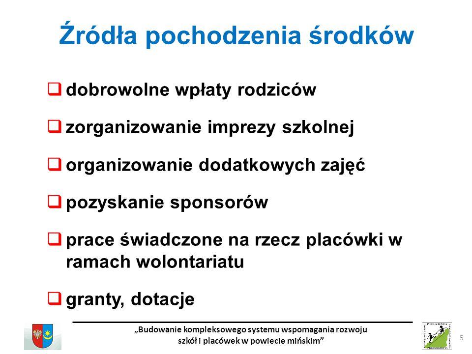 """""""Budowanie kompleksowego systemu wspomagania rozwoju szkół i placówek w powiecie mińskim"""" 5 Źródła pochodzenia środków  dobrowolne wpłaty rodziców """
