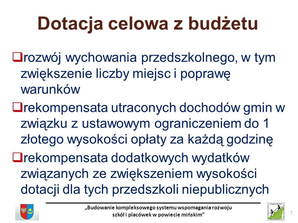 """""""Budowanie kompleksowego systemu wspomagania rozwoju szkół i placówek w powiecie mińskim"""" 7 Dotacja celowa z budżetu  rozwój wychowania przedszkolneg"""