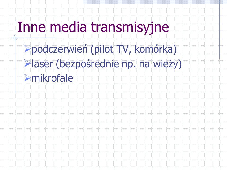 Inne media transmisyjne  podczerwień (pilot TV, komórka)  laser (bezpośrednie np.