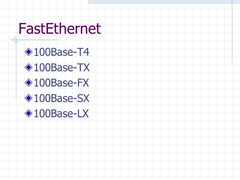 FastEthernet 100Base-T4 100Base-TX 100Base-FX 100Base-SX 100Base-LX