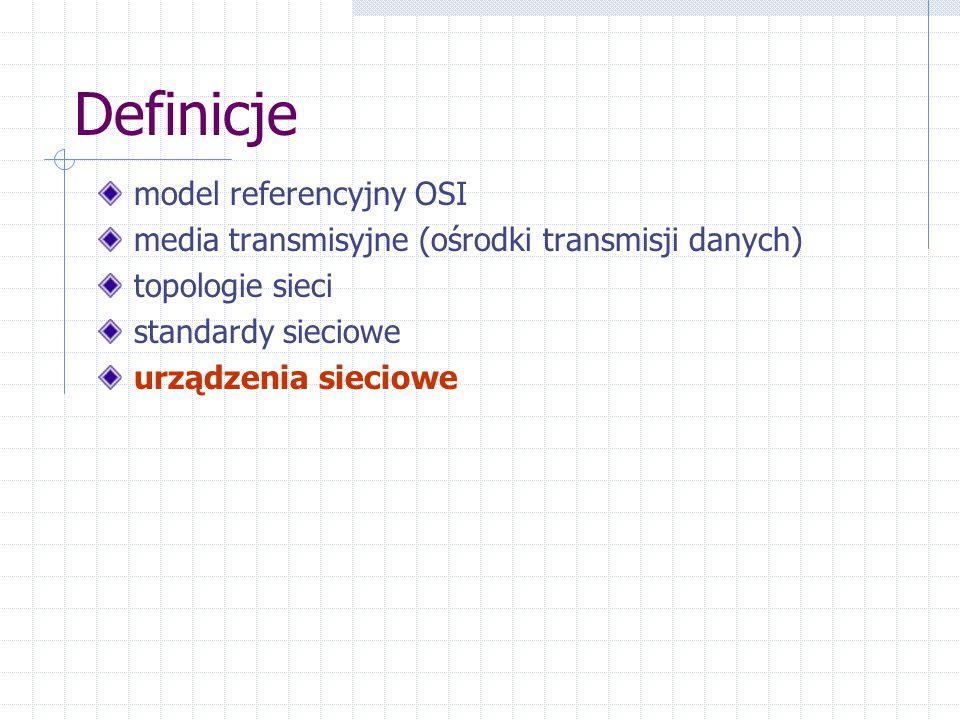 Definicje model referencyjny OSI media transmisyjne (ośrodki transmisji danych) topologie sieci standardy sieciowe urządzenia sieciowe