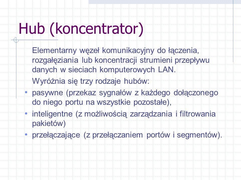 Hub (koncentrator) Elementarny węzeł komunikacyjny do łączenia, rozgałęziania lub koncentracji strumieni przepływu danych w sieciach komputerowych LAN.