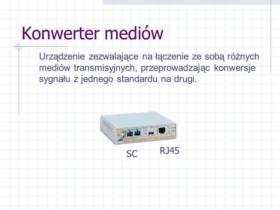 Konwerter mediów Urządzenie zezwalające na łączenie ze sobą różnych mediów transmisyjnych, przeprowadzając konwersje sygnału z jednego standardu na drugi.