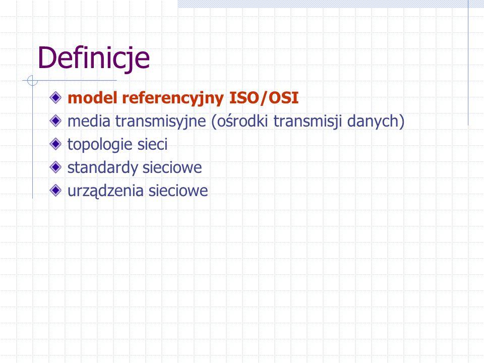 Model referencyjny ISO/OSI APLIKACJI PREZENTACJI SESJI TRANSPORTU interfejs między aplikacjami użytkownika a usługami sieci kodowanie danych, szyfrowanie wiadomości zarządzanie połączenia między dwoma komputerami podobnie jak warstwa 2, ale także poza siecią LAN 76547654 warstwy 1-3 – umożliwiają dostęp do sieci warstwy 4-7 – obsługują komunikację końcową SIECI ŁĄCZA DANYCH FIZYCZNA określenie trasy między nadawcą a odbiorcą pakietu buforuje i porządkuje bity w ramki, naprawa błędy przesyłanie strumieni bitów (sygnał elektryczny) 321321