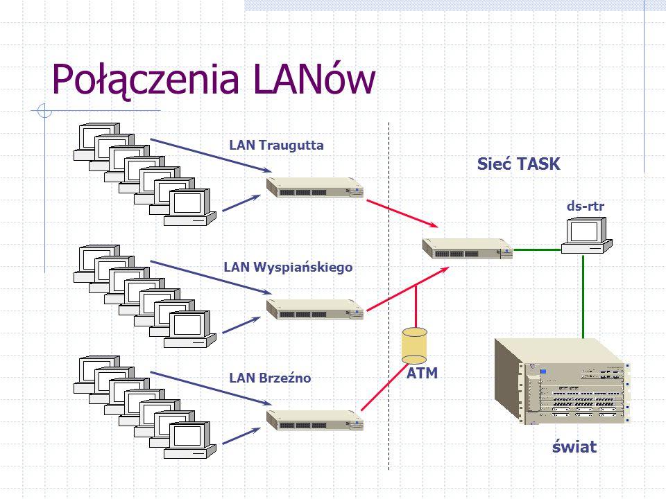 Połączenia LANów LAN TrauguttaLAN WyspiańskiegoLAN Brzeźno Sieć TASK ATM świat ds-rtr