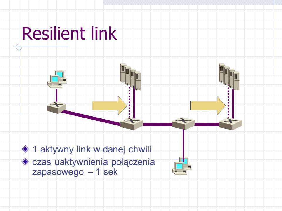 Resilient link 1 aktywny link w danej chwili czas uaktywnienia połączenia zapasowego – 1 sek