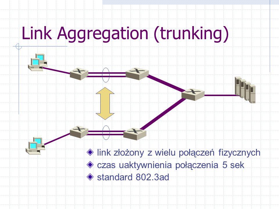 Link Aggregation (trunking) link złożony z wielu połączeń fizycznych czas uaktywnienia połączenia 5 sek standard 802.3ad