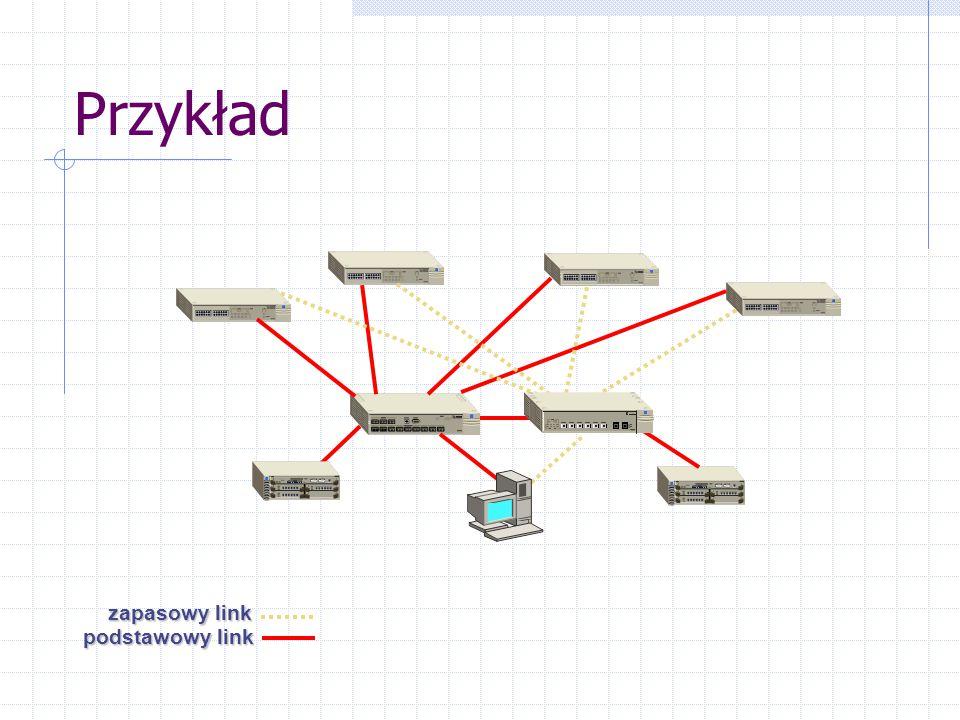 Przykład zapasowy link podstawowy link