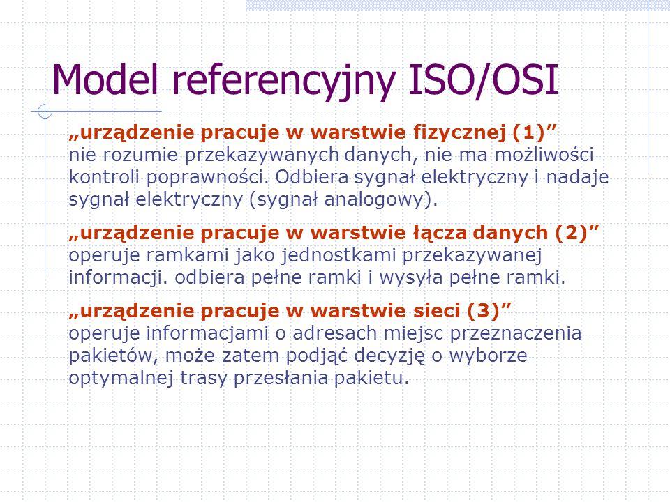 """Model referencyjny ISO/OSI """"urządzenie pracuje w warstwie fizycznej (1) nie rozumie przekazywanych danych, nie ma możliwości kontroli poprawności."""