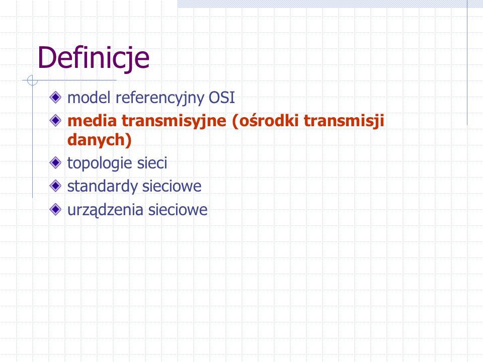 Transceiver Służy jako przejściówka z portu AUI (występuje w niektórych kartach sieciowych, podobny do portu Joystick-a) na dowolny inny typ okablowania.